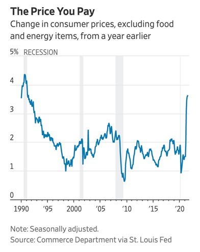 Employment inflation, Patrick Hill: Can The Fed Achieve Full Employment Without Inflation?