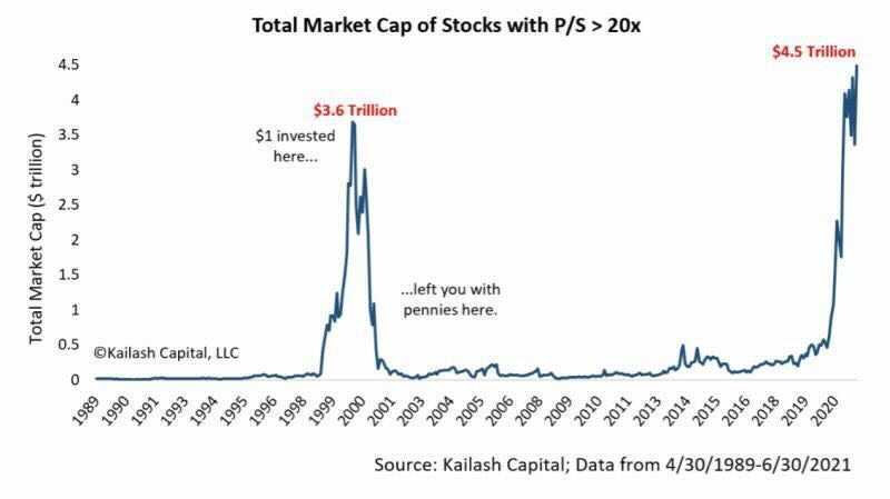 S&P 500 Snapback Bitcoin, Bitcoin Crashes & The S&P 500 Could Snapback To Its Trend