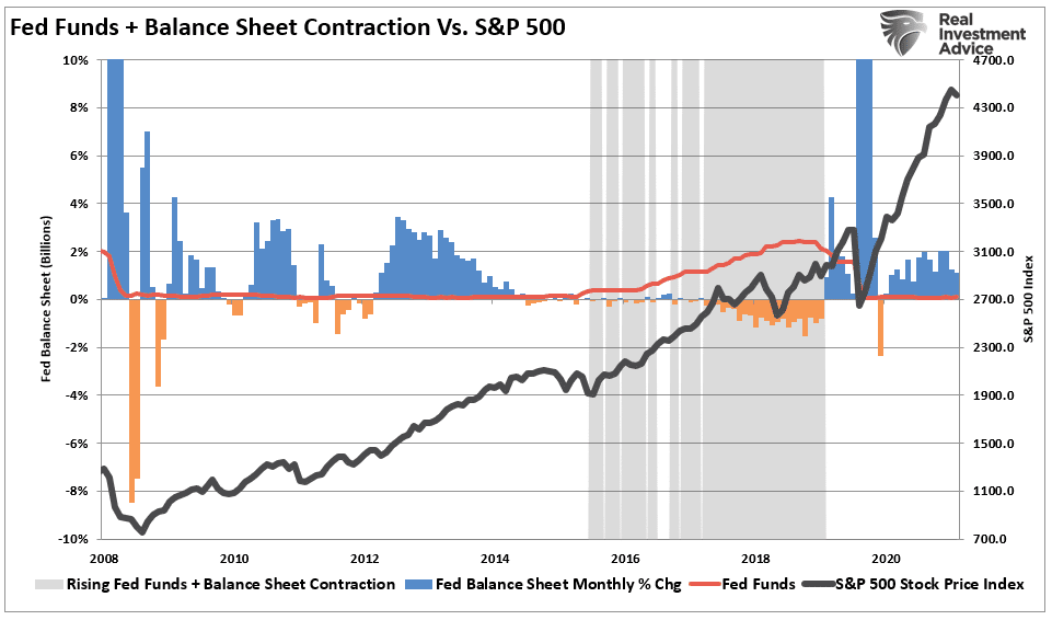 Correction Bulls Risk 09-24-21, Correction Is Over. Bulls Jump Back Into The Risk Pool 09-24-21