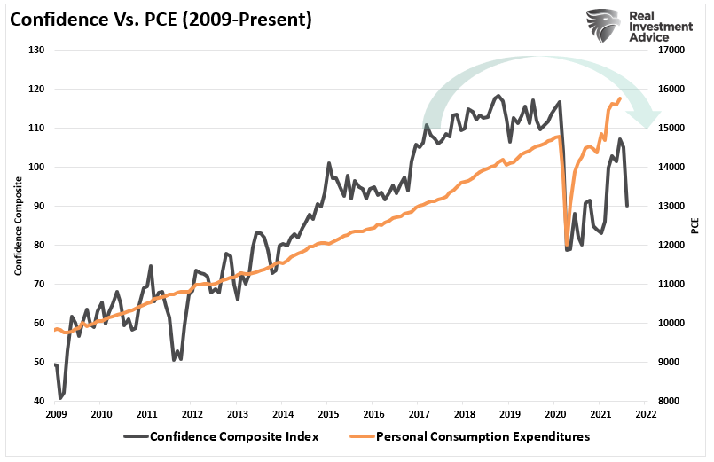 Fed's Monetary Policy Experiment, Did The Fed's Monetary Policy Experiment Just Fail?